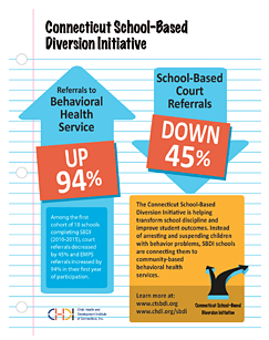 ct_school_based_diversion_initiative.png
